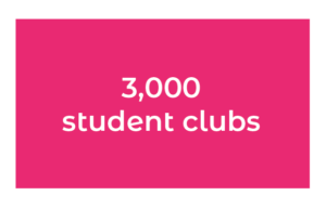 3,000 student clubs